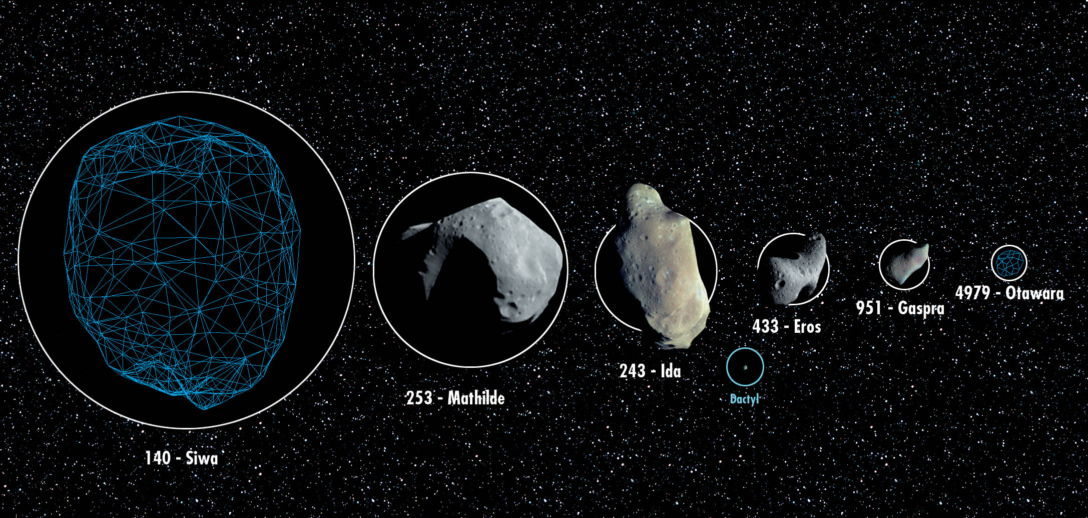 Space in Images - 2003 - 12 - Relative sizes of Otawara ...