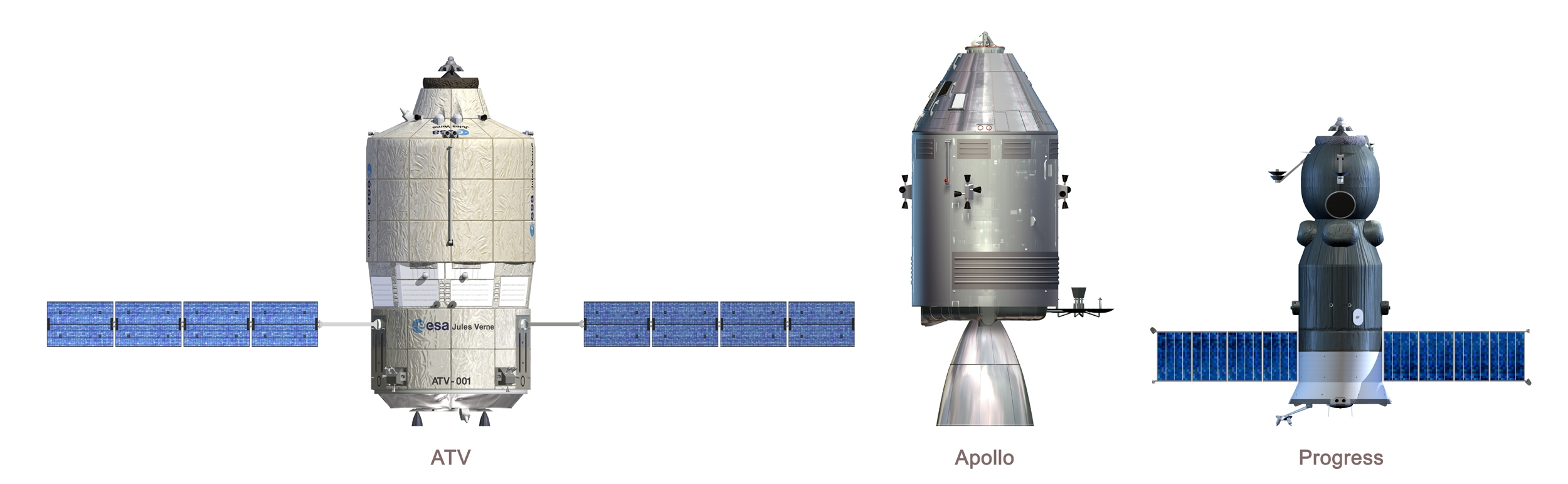 spacecraft uses - photo #25