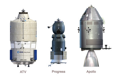 These scale diagrams give an idea of the relative size of ATV as compared to the Progress and Apollo spacecraft