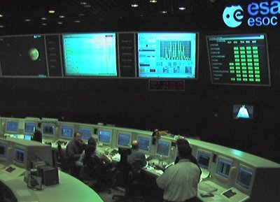 The ESOC control room