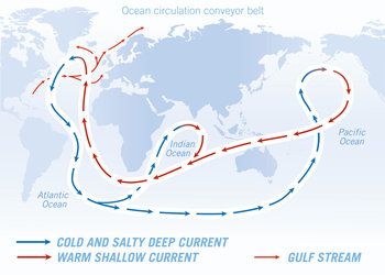 Ocean circulation conveyor belt