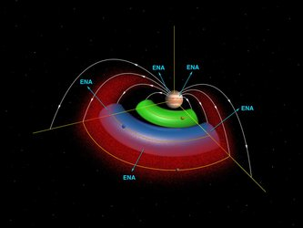 Jupiter Torus Diagram