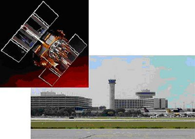 Airport surveillance and conflict detection services