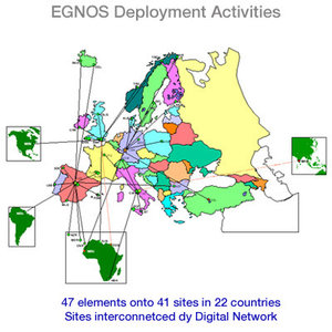 EGNOS deployment map