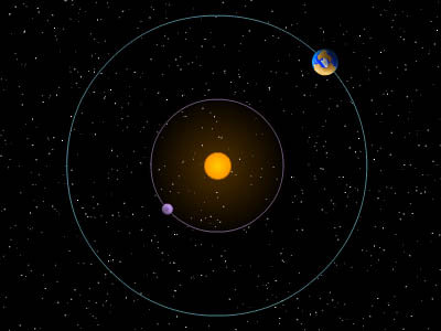 Earth and a spacecraft orbiting the Sun
