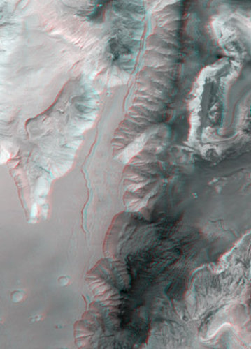 Candor Chasma in 3D