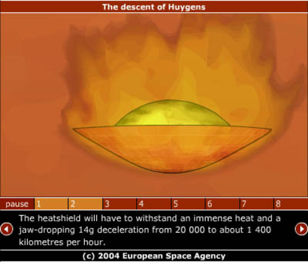 Huygens descent