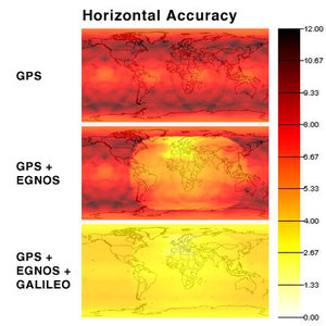 Simulation of positioning accuracy with GPS, EGNOS and Galileo