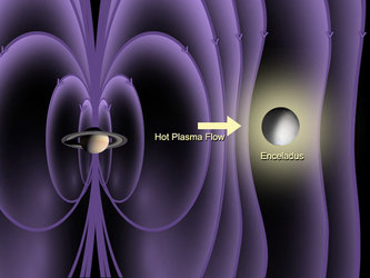 Artist's concept of atmosphere on Enceladus