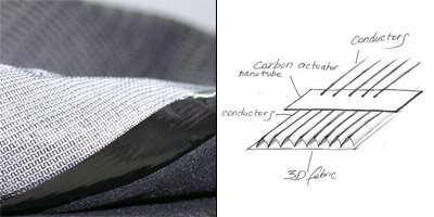 Candidate 'intelligent' textile for spacecraft