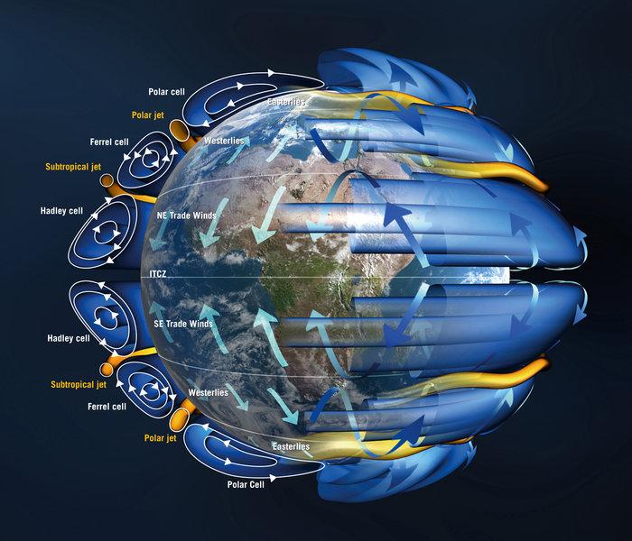 Rozkład wiatrów na Ziemi