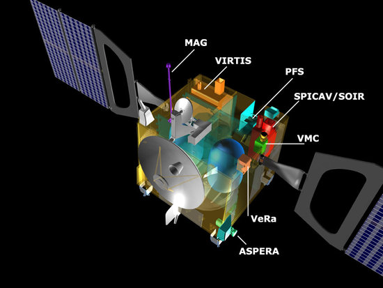 venus express orbiter instruments