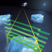 CryoSat measures the freeboard of floating sea ice.