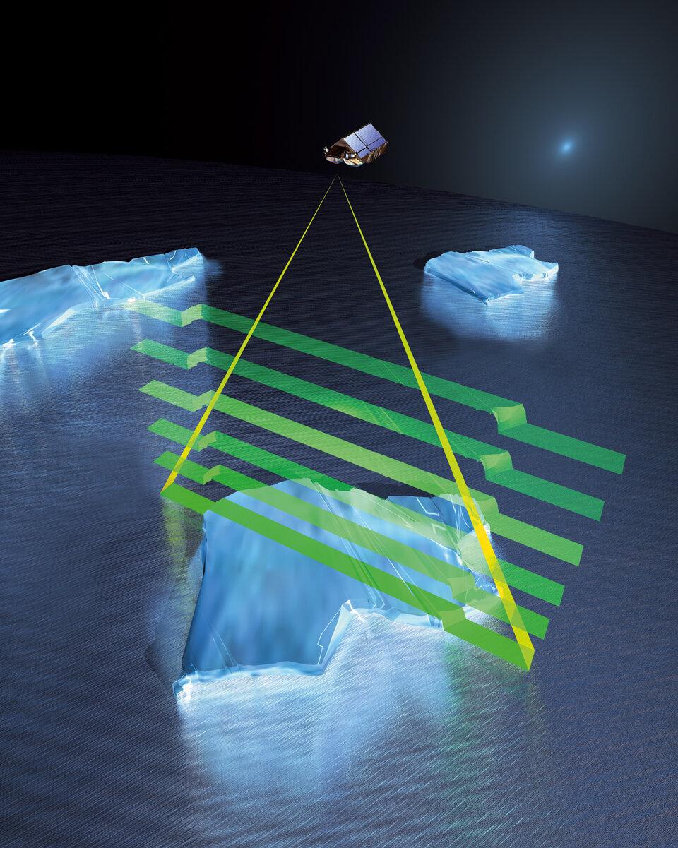 Measuring the freeboard of sea ice