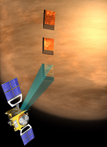 Penetrating the atmosphere of Venus