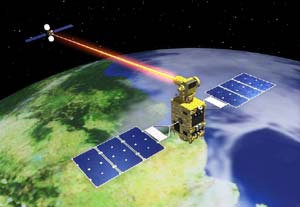 The OICETS satellite