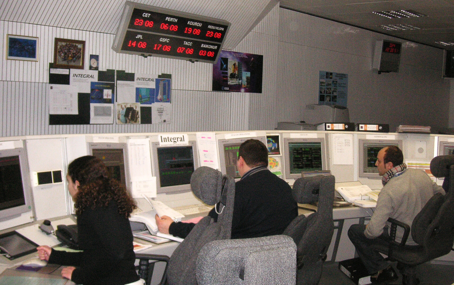 Integral flight control team during manoeuvres