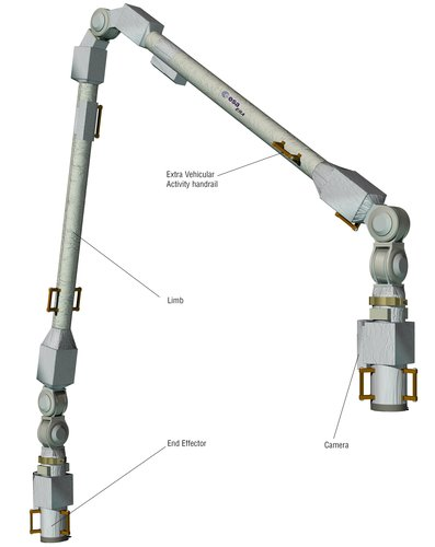 Artist's impression of the European Robotic Arm (ERA)
