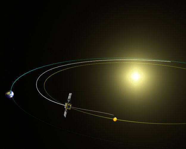 Artist's impression of Venus Express' trajectory