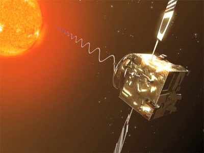 Animation of Venus Express studying solar wind conditions