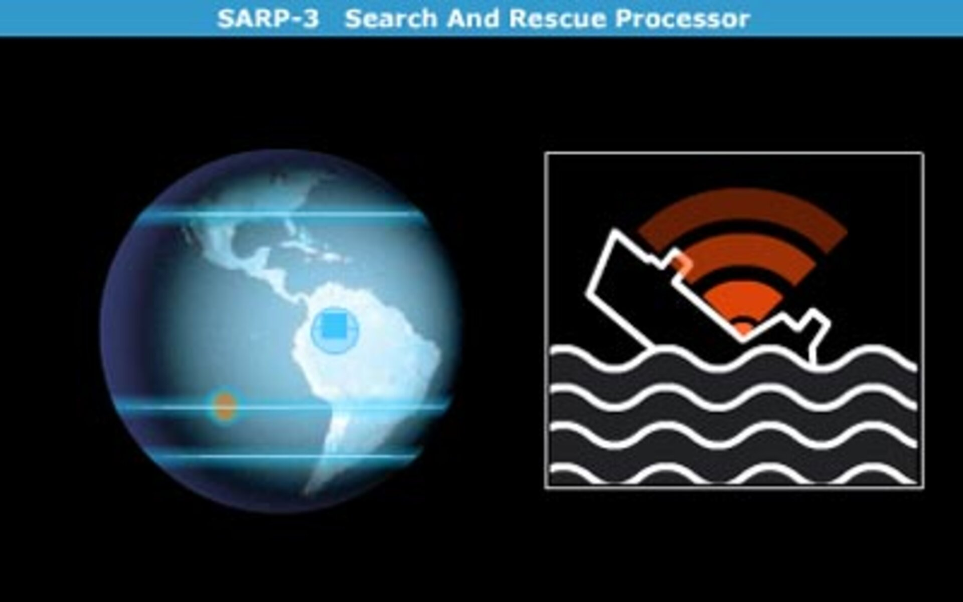 SARP-3 Search And Rescue Processor
