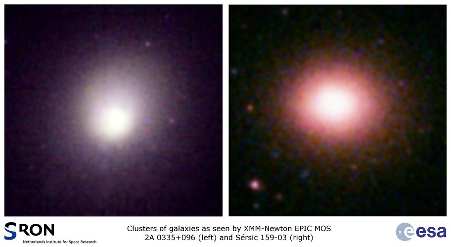 Galaxy clusters as seen by XMM-Newton