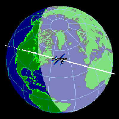 ISS track over Earth