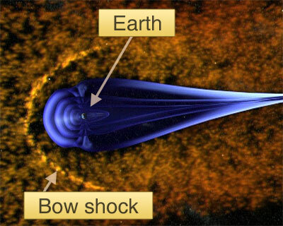 Earth's magnetosphere- an artist's impression
