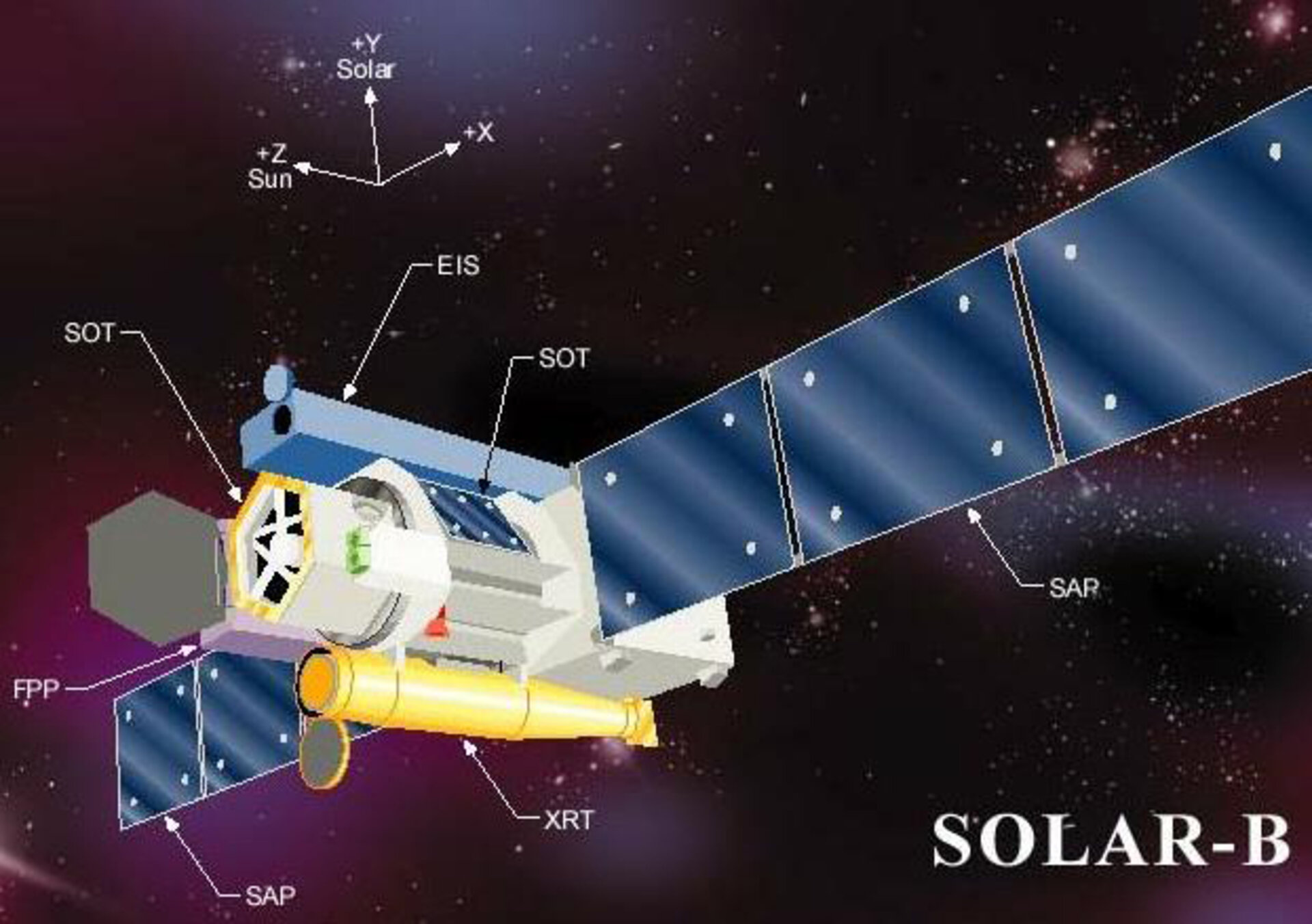 Hinode (Solar-B) and its scientific instruments