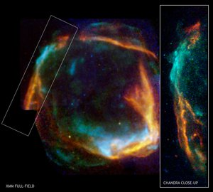 Oldest-recorded supernova unveiled by XMM-Newton and Chandra