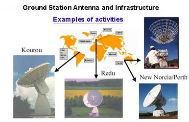 ESTRACK network