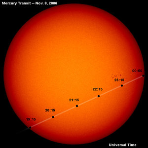 Mercury's transit in front of the Sun on 8 November 2006