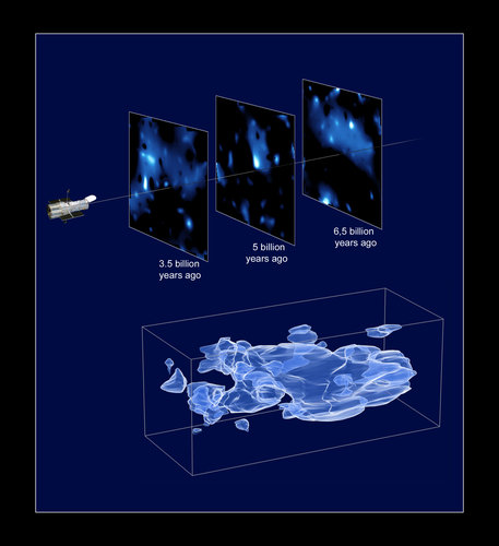 3D map of dark matter as seen by Hubble