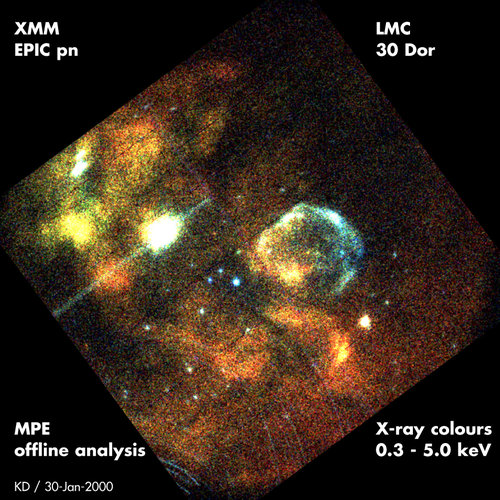 Earlier XMM-Newton view of supernova SN 1987A