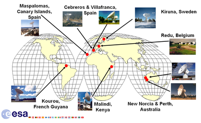 ESTRACK locations