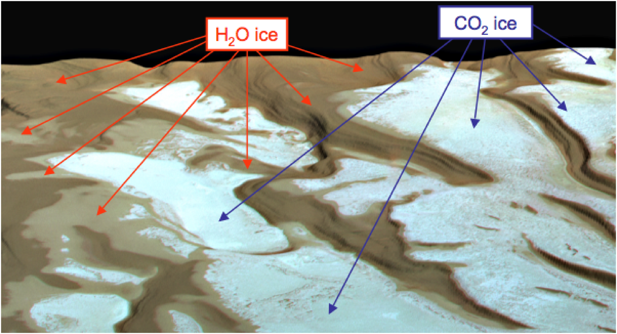 Ice at the South Pole of Mars