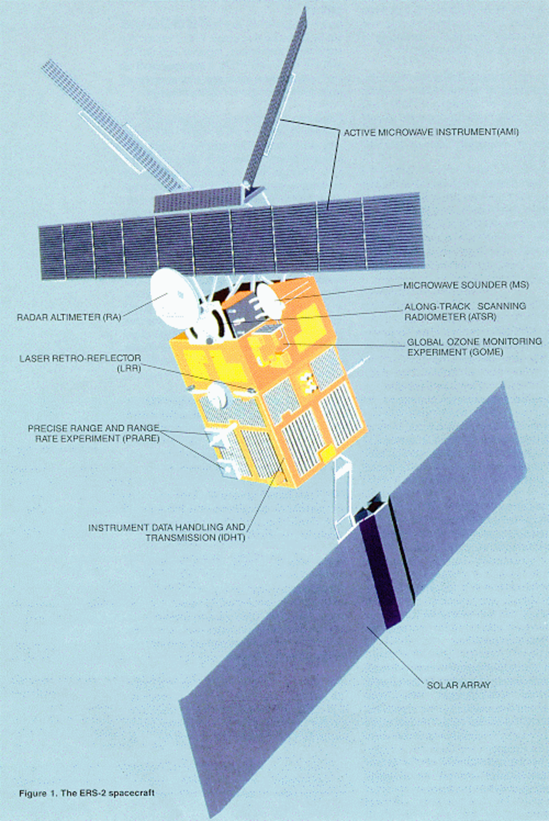 ERS-2 platform and payload (click for larger view)