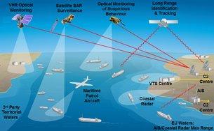 Ec Unveils New Eu Maritime Policy Observing The Earth