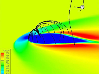 Simulation of the magnetosphere