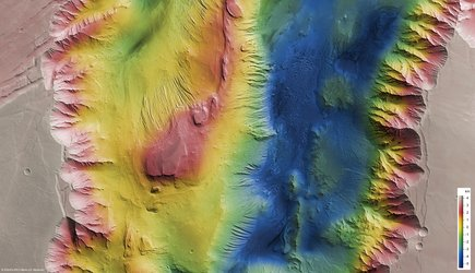 Candor Chasma in false colour
