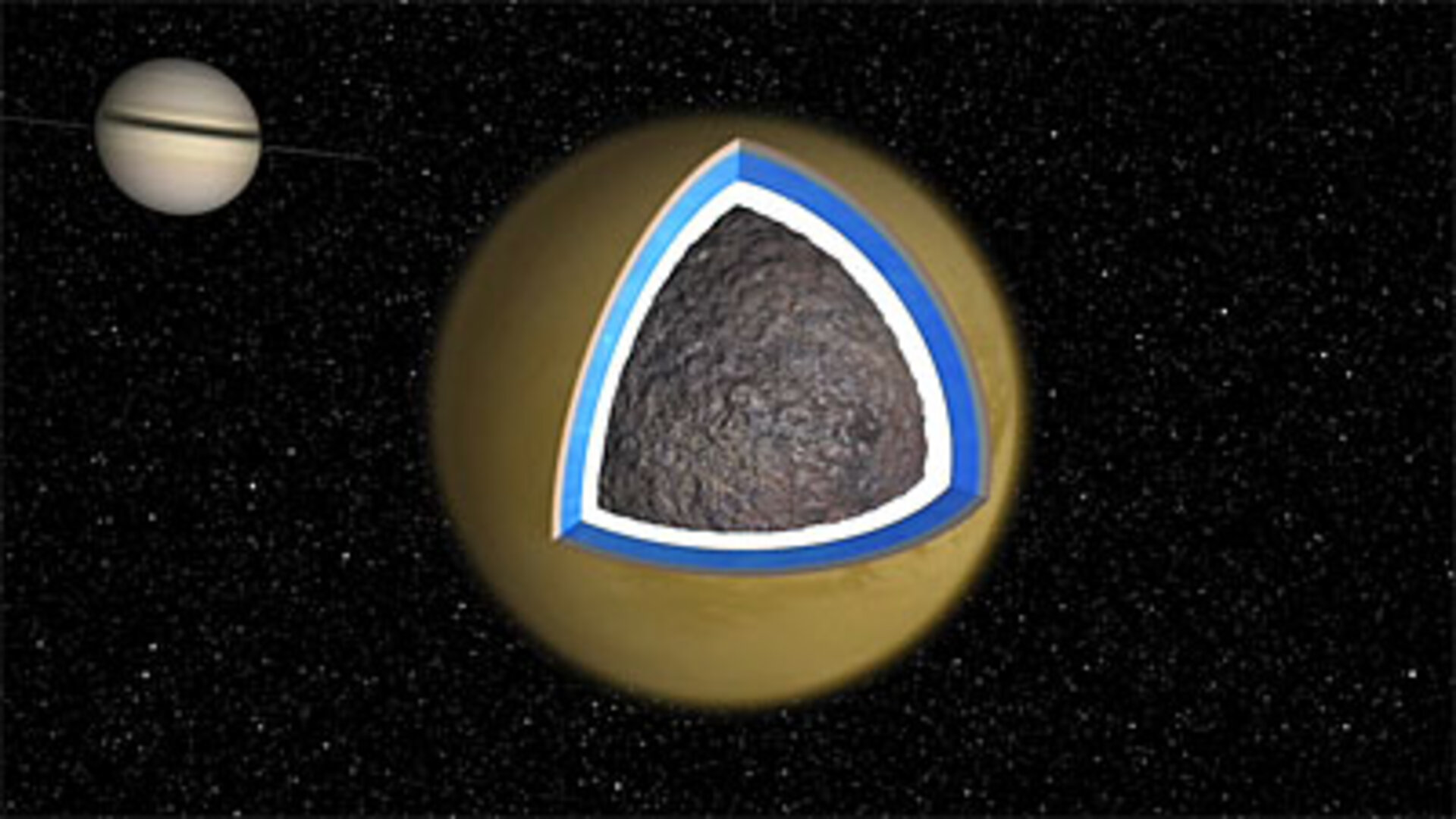 Animation of possible ocean beneath Titan