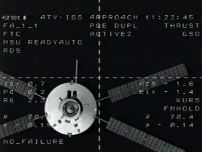 ESA Docking Video System on ISS