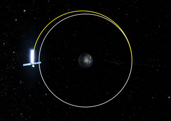 Mitigation scenarios: Reorbiting a spacecraft into a 'graveyard orbit'