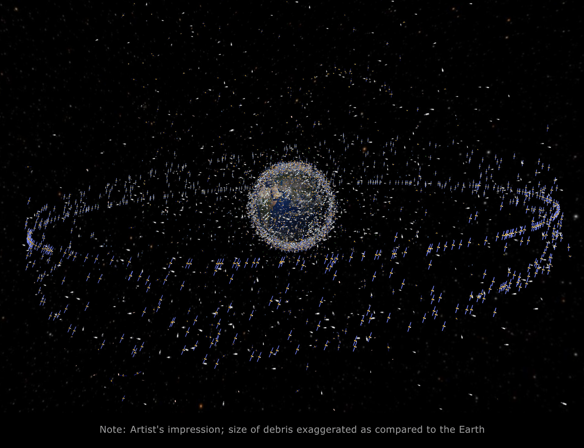Trackable objects in orbit around Earth
