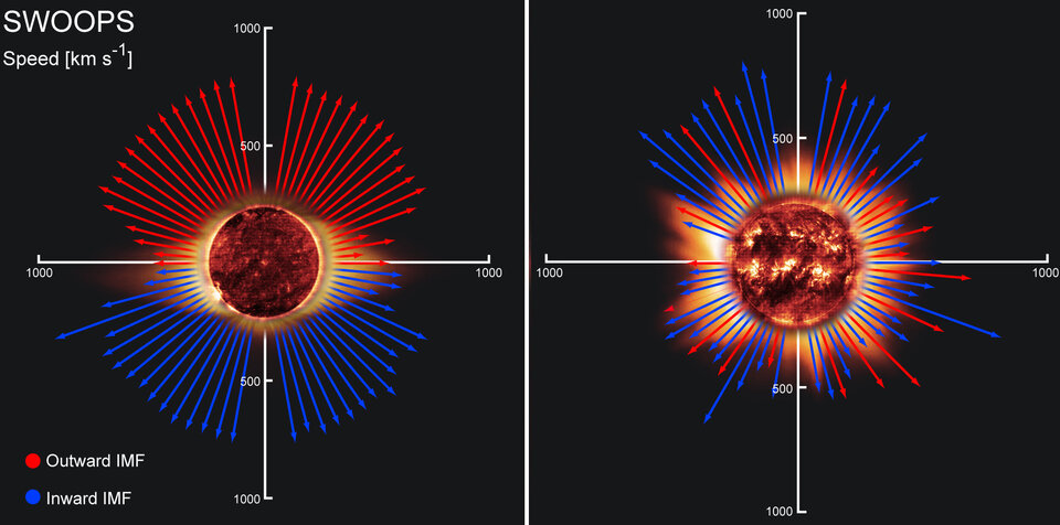 Solar wind speeds measured by Ulysses