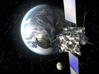 Rosetta second Earth swing-by