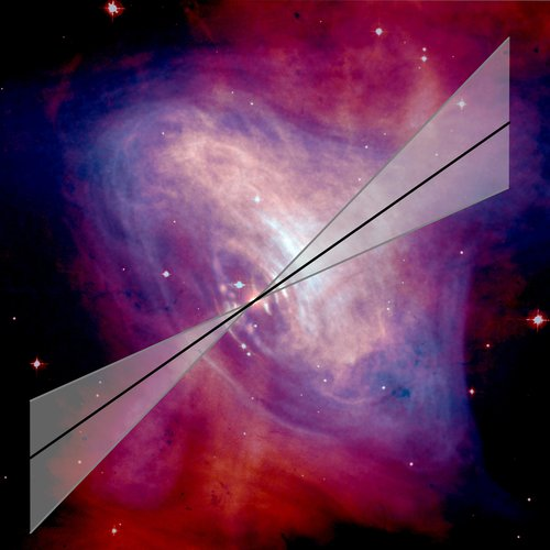 High-energy polarised emission from Crab Nebula