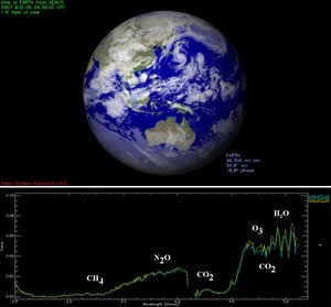 Earth atmosphere's molecules detected by Venus Express