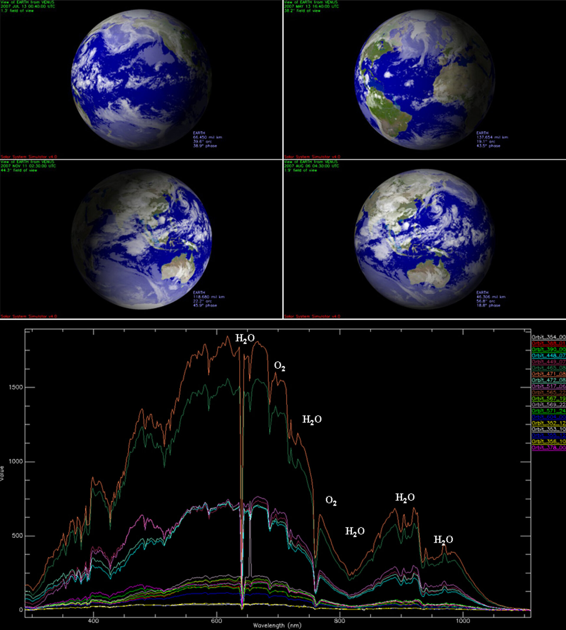 Earth's oxygen and water as detected by Venus Express