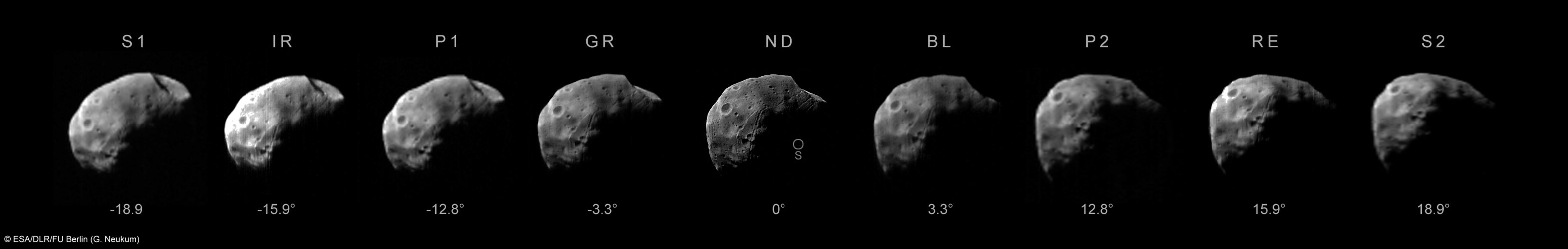 Phobos imaged by HRSC's nine imaging channels